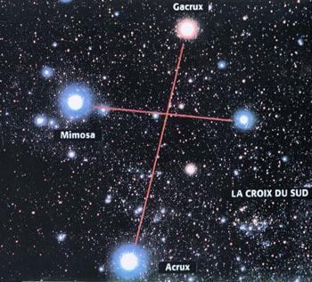 etoile du sud astronomie